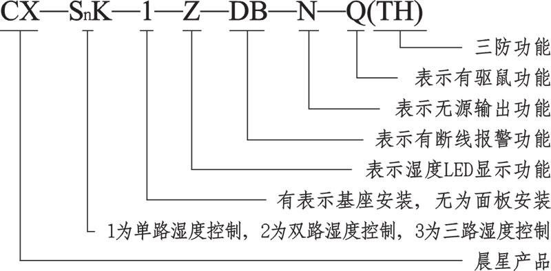 cx-sk系列湿度监控器|温湿度控制器|杭州晨星电力