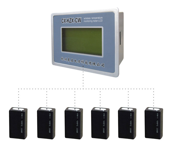 CX-KZX-CW无线测温系统